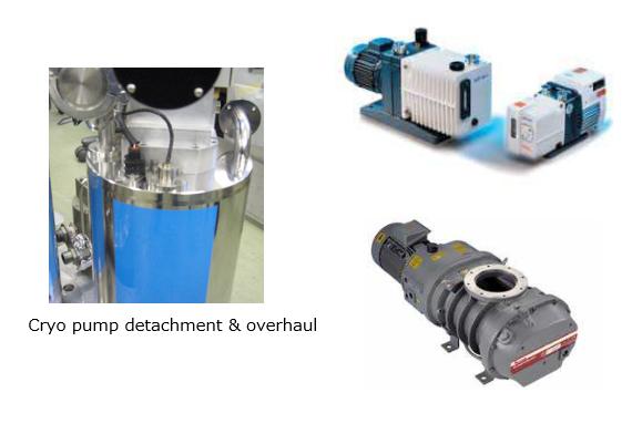 Vacuum pumps detachment, installation, overhaul | On-site
