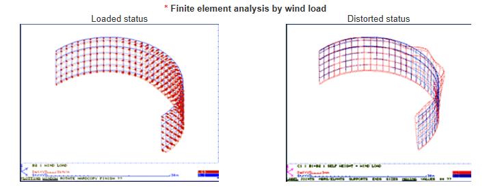 Glass Lining Tank:Engineering and Design | PERMASTORE
